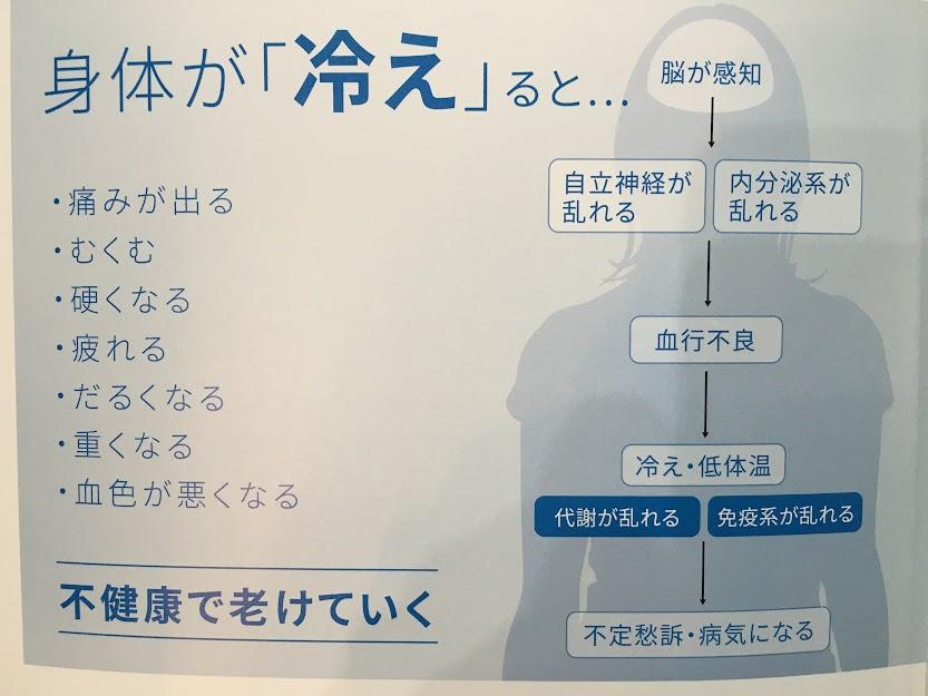 小田原 肌専門店 シワ シミ たるみ リフトアップ たるみ予防 大人ニキビ